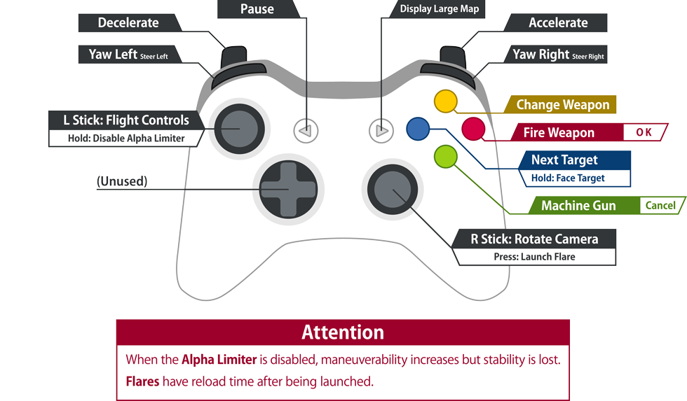 Recommended game pad -  key assign